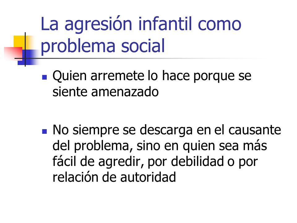 La agresión infantil como problema social Quien arremete lo hace porque se siente amenazado No siempre se descarga en el causante del problema, sino e