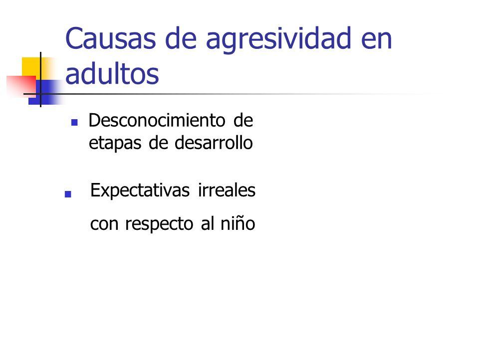 Causas de agresividad en adultos Desconocimiento de etapas de desarrollo Expectativas irreales con respecto al niño