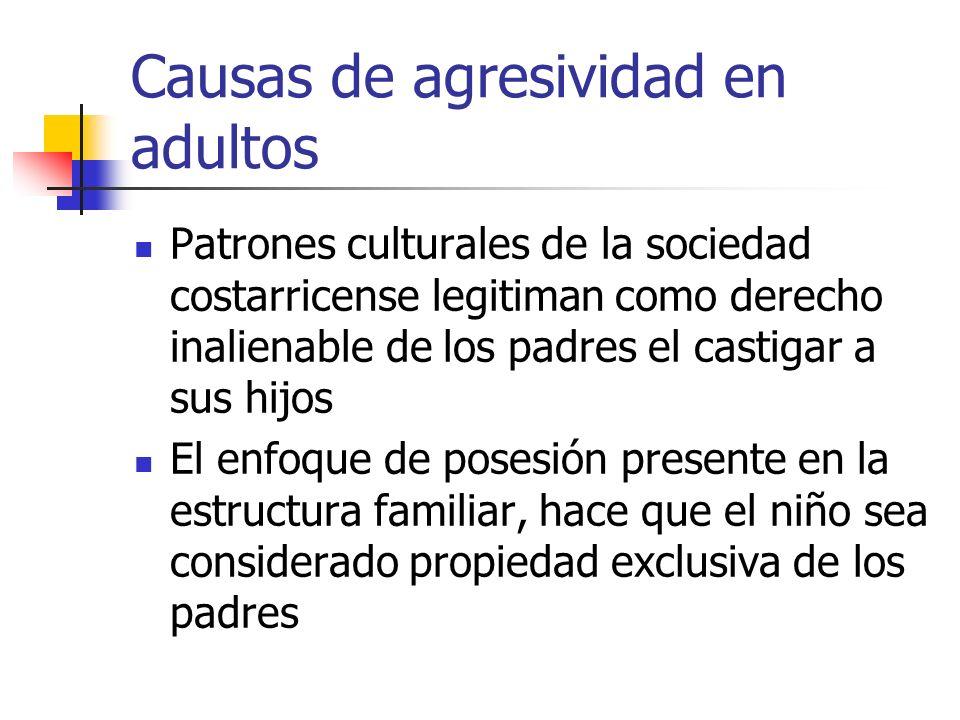 Causas de agresividad en adultos Patrones culturales de la sociedad costarricense legitiman como derecho inalienable de los padres el castigar a sus h