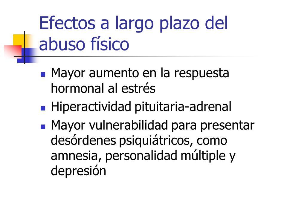 Efectos a largo plazo del abuso físico Mayor aumento en la respuesta hormonal al estrés Hiperactividad pituitaria-adrenal Mayor vulnerabilidad para pr