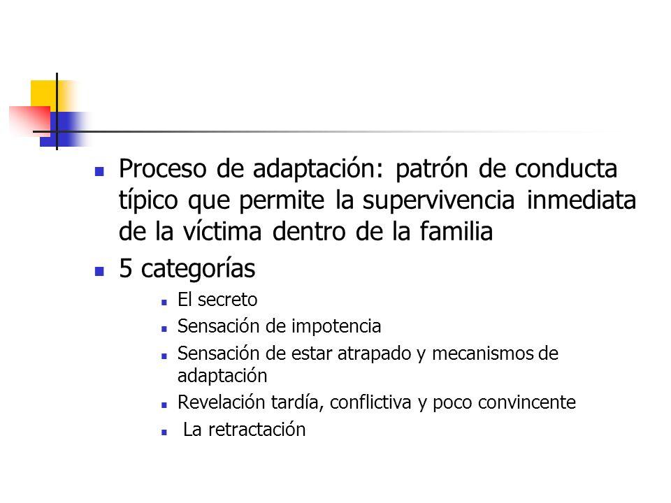 Proceso de adaptación: patrón de conducta típico que permite la supervivencia inmediata de la víctima dentro de la familia 5 categorías El secreto Sen
