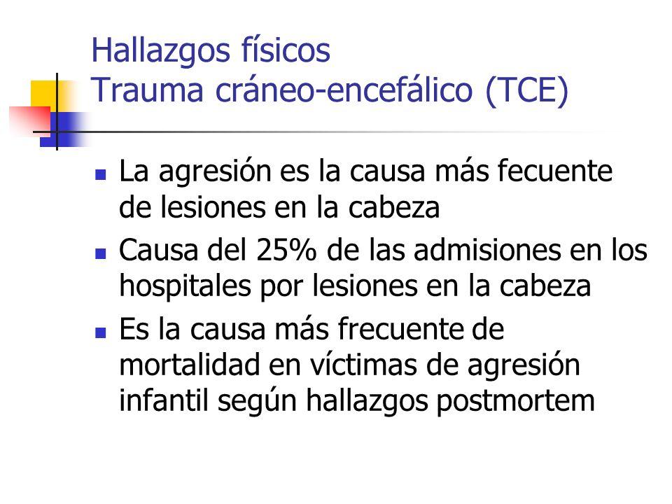 Hallazgos físicos Trauma cráneo-encefálico (TCE) La agresión es la causa más fecuente de lesiones en la cabeza Causa del 25% de las admisiones en los