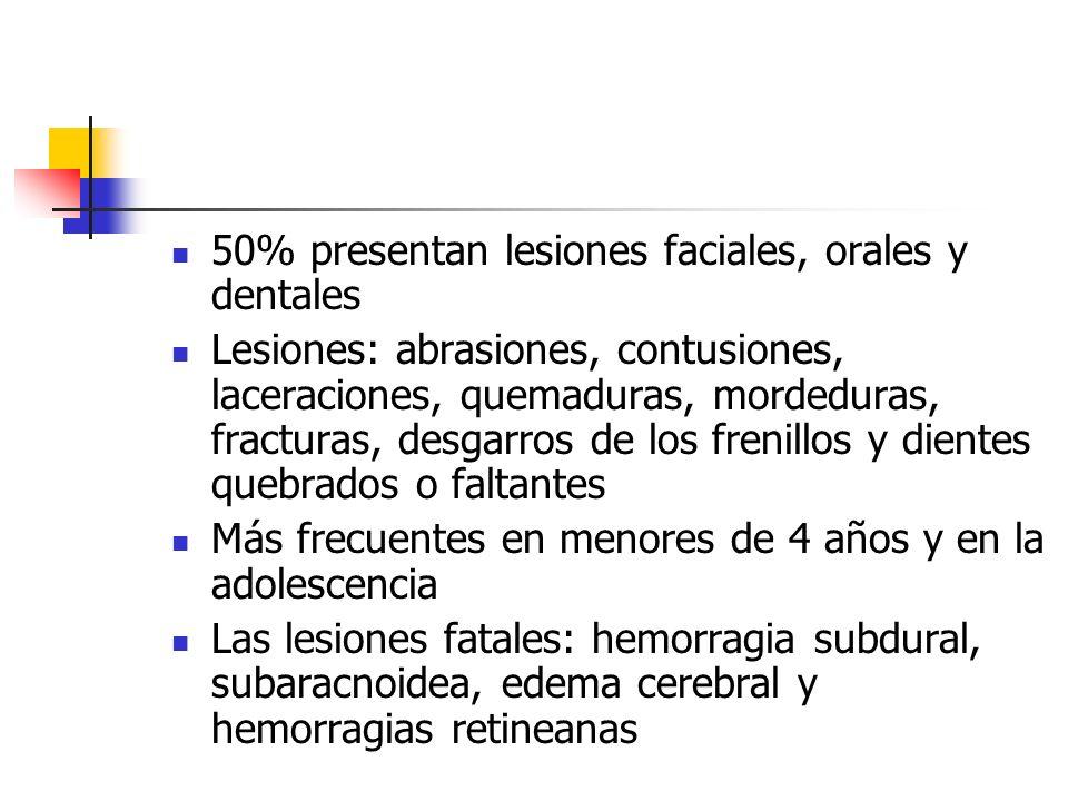 50% presentan lesiones faciales, orales y dentales Lesiones: abrasiones, contusiones, laceraciones, quemaduras, mordeduras, fracturas, desgarros de lo