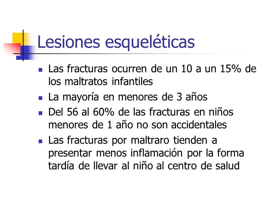 Lesiones esqueléticas Las fracturas ocurren de un 10 a un 15% de los maltratos infantiles La mayoría en menores de 3 años Del 56 al 60% de las fractur