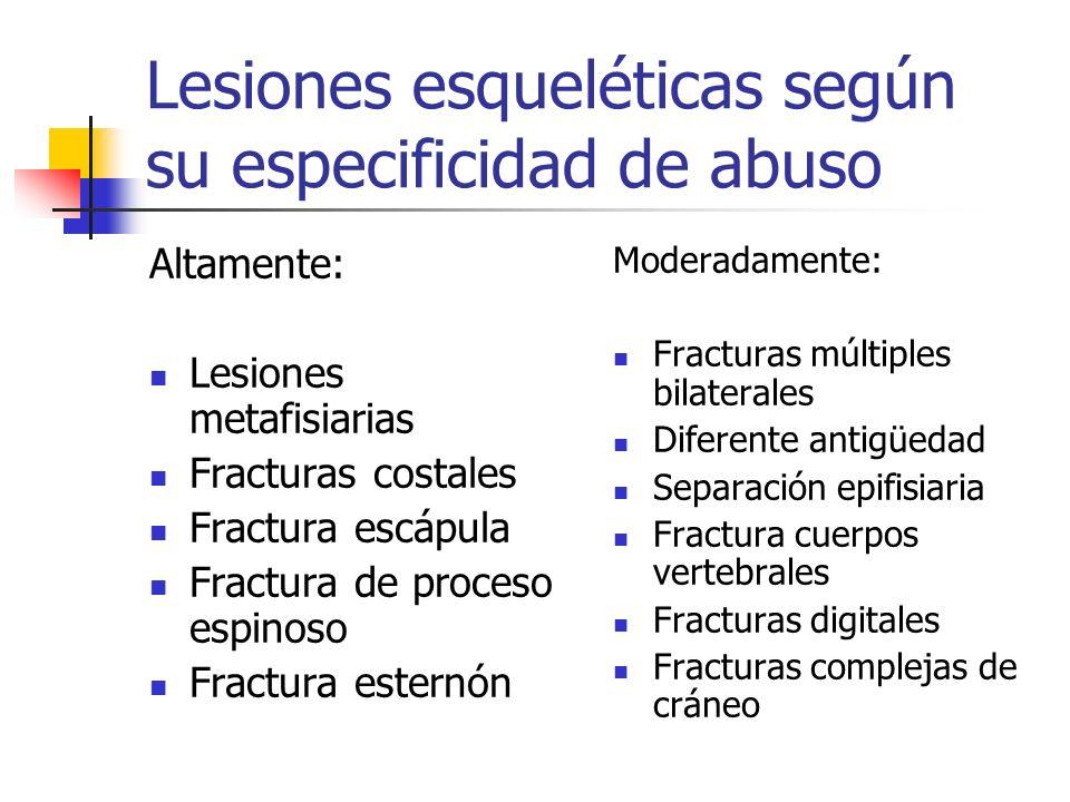 Lesiones esqueléticas según su especificidad de abuso Altamente: Lesiones metafisiarias Fracturas costales Fractura escápula Fractura de proceso espin
