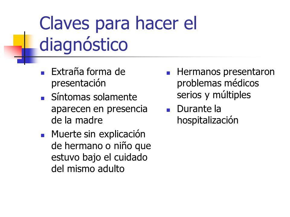 Claves para hacer el diagnóstico Extraña forma de presentación Síntomas solamente aparecen en presencia de la madre Muerte sin explicación de hermano
