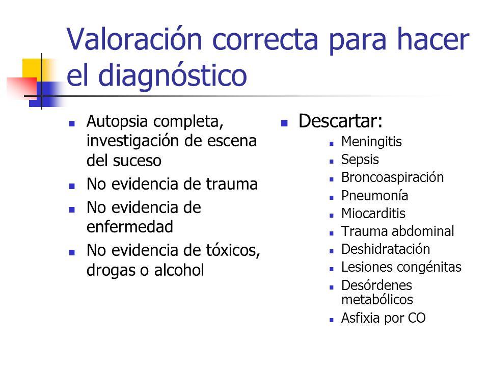 Valoración correcta para hacer el diagnóstico Autopsia completa, investigación de escena del suceso No evidencia de trauma No evidencia de enfermedad