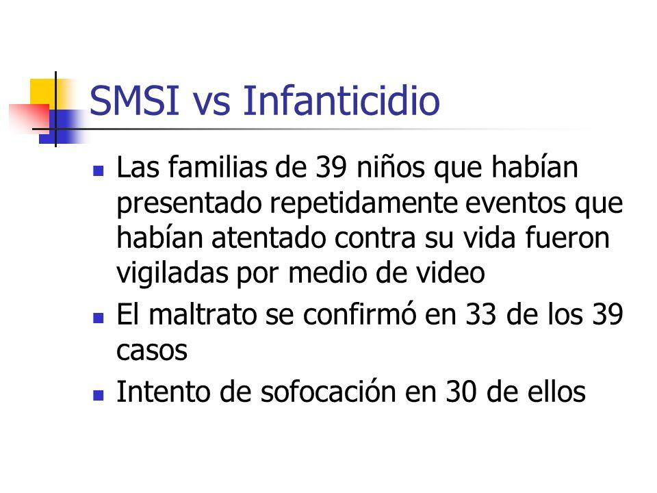 SMSI vs Infanticidio Las familias de 39 niños que habían presentado repetidamente eventos que habían atentado contra su vida fueron vigiladas por medi