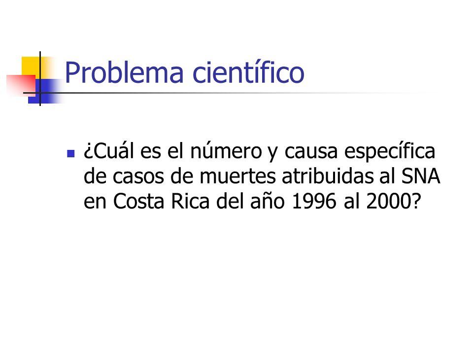 Problema científico ¿Cuál es el número y causa específica de casos de muertes atribuidas al SNA en Costa Rica del año 1996 al 2000?