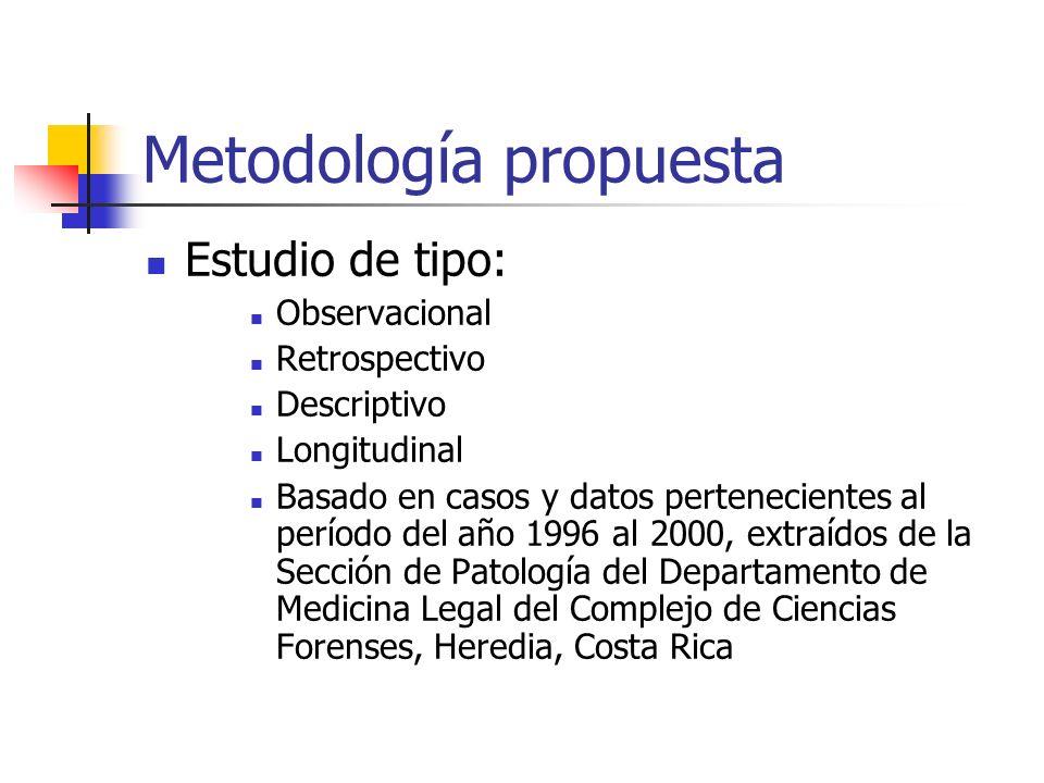 Metodología propuesta Estudio de tipo: Observacional Retrospectivo Descriptivo Longitudinal Basado en casos y datos pertenecientes al período del año