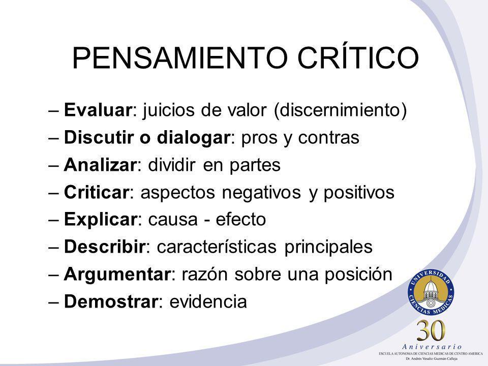 PENSAMIENTO CRÍTICO –Evaluar: juicios de valor (discernimiento) –Discutir o dialogar: pros y contras –Analizar: dividir en partes –Criticar: aspectos