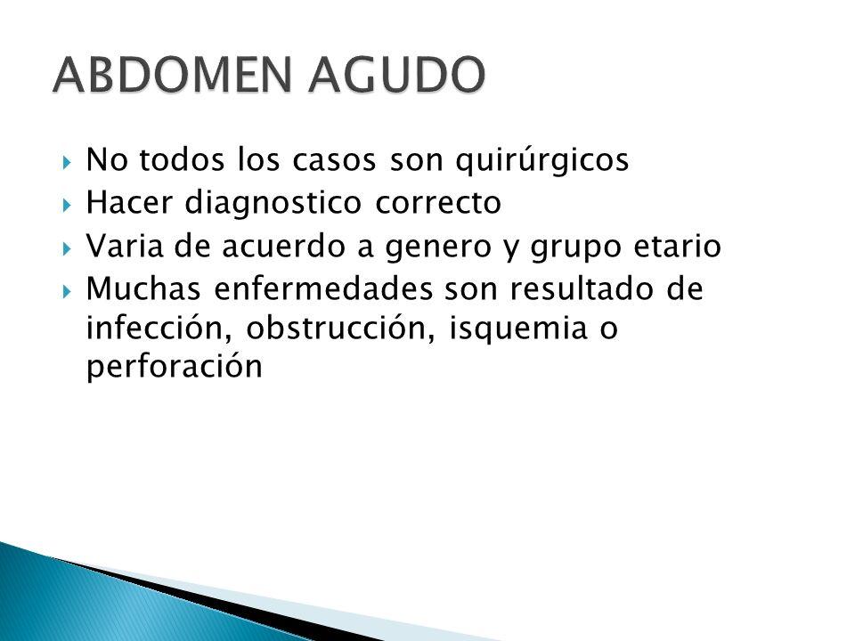 ABDOMEN AGUDO Peritonitis secundaria Es multimicrobiana, principalmente Gram (-) y anaerobios Producido por perforación, infección o gangrena de un órgano intraabdominal.