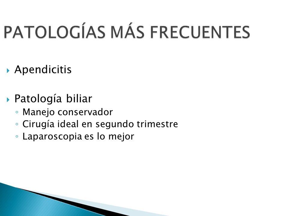 PATOLOGÍAS MÁS FRECUENTES Apendicitis Patología biliar Manejo conservador Cirugía ideal en segundo trimestre Laparoscopia es lo mejor