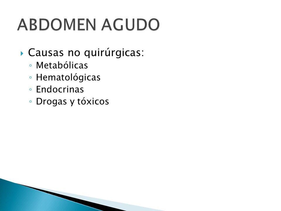 ABDOMEN AGUDO Peritonitis terciaria Se presenta en pacientes con abdómenes abiertos Gérmenes son patógenos oportunistas como hongos y Pseudomonas