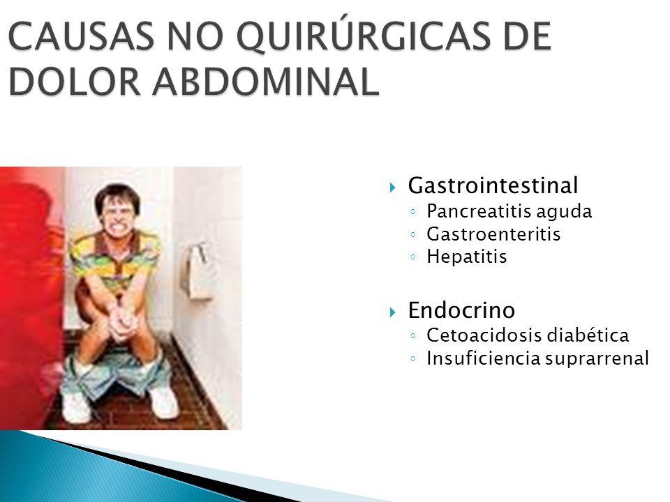 CAUSAS NO QUIRÚRGICAS DE DOLOR ABDOMINAL Gastrointestinal Pancreatitis aguda Gastroenteritis Hepatitis Endocrino Cetoacidosis diabética Insuficiencia