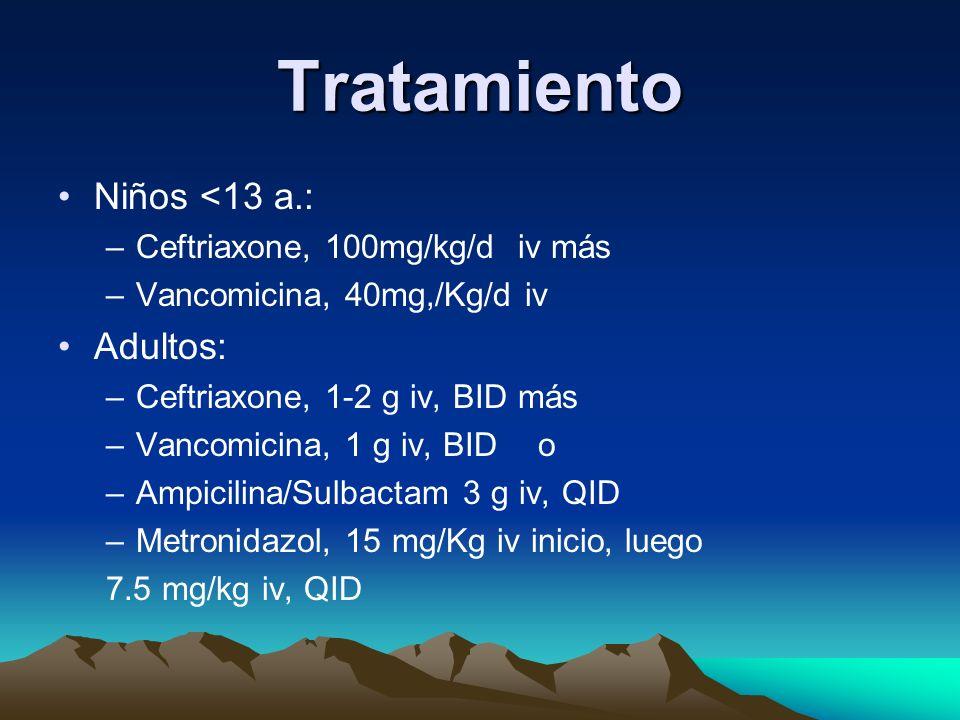 Tratamiento Niños <13 a.: –Ceftriaxone, 100mg/kg/d iv más –Vancomicina, 40mg,/Kg/d iv Adultos: –Ceftriaxone, 1-2 g iv, BID más –Vancomicina, 1 g iv, B