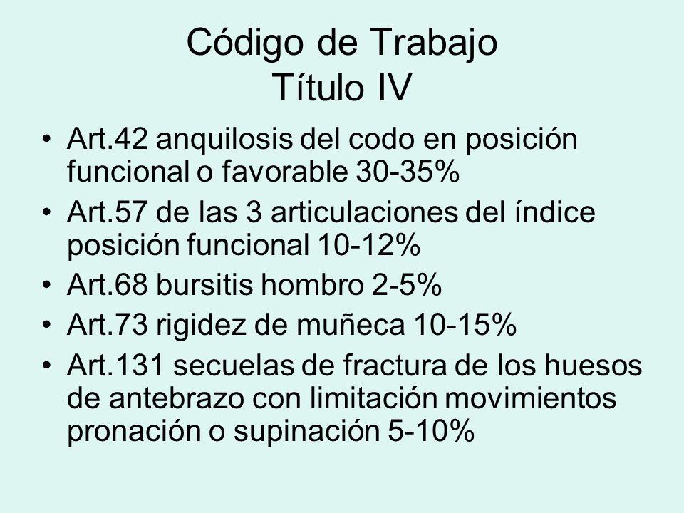 Código de Trabajo Título IV Art.42 anquilosis del codo en posición funcional o favorable 30-35% Art.57 de las 3 articulaciones del índice posición fun