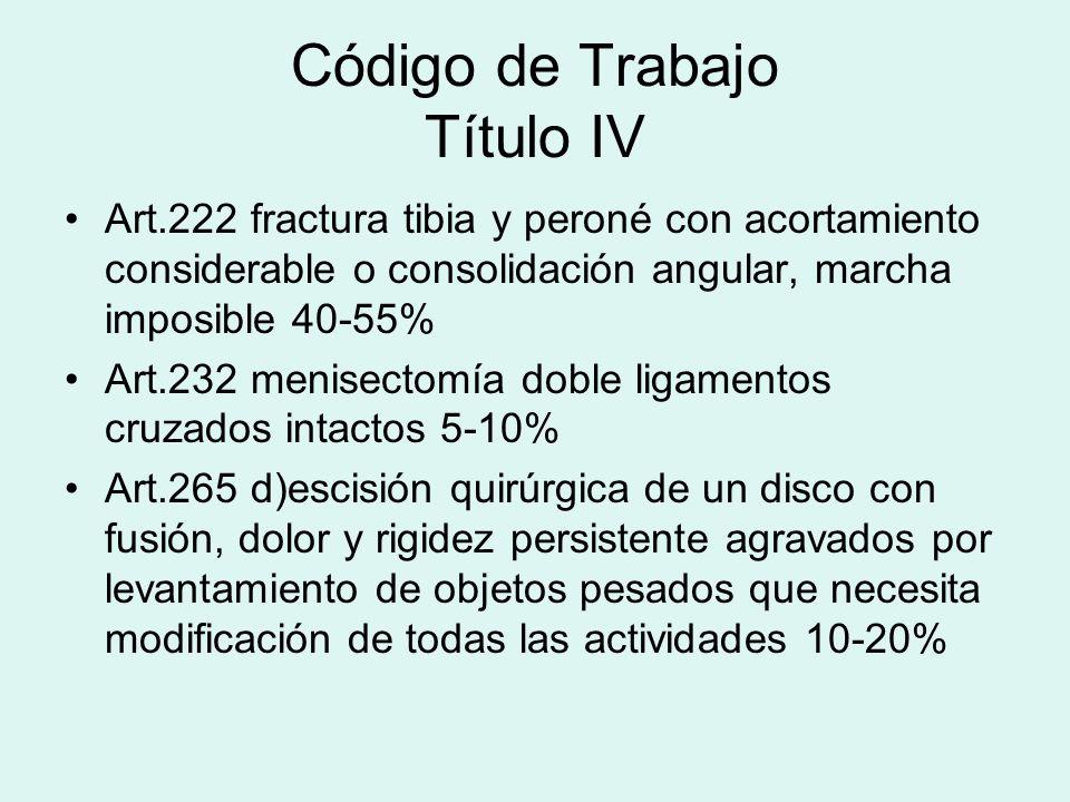 Código de Trabajo Título IV Art.222 fractura tibia y peroné con acortamiento considerable o consolidación angular, marcha imposible 40-55% Art.232 men