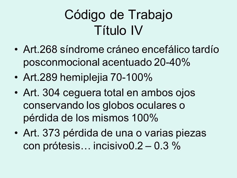 Código de Trabajo Título IV Art.268 síndrome cráneo encefálico tardío posconmocional acentuado 20-40% Art.289 hemiplejia 70-100% Art. 304 ceguera tota