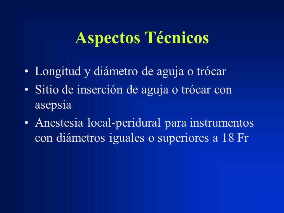 Aspectos Técnicos Longitud y diámetro de aguja o trócar Sitio de inserción de aguja o trócar con asepsia Anestesia local-peridural para instrumentos c