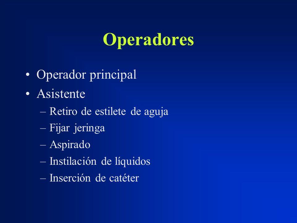 Operadores Operador principal Asistente –Retiro de estilete de aguja –Fijar jeringa –Aspirado –Instilación de líquidos –Inserción de catéter