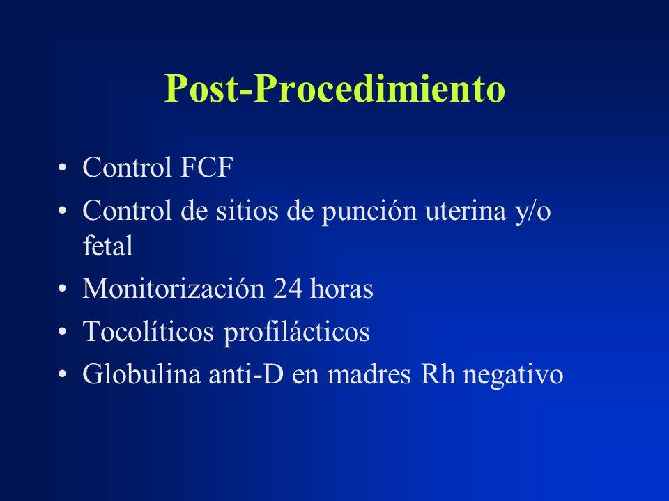 Post-Procedimiento Control FCF Control de sitios de punción uterina y/o fetal Monitorización 24 horas Tocolíticos profilácticos Globulina anti-D en ma