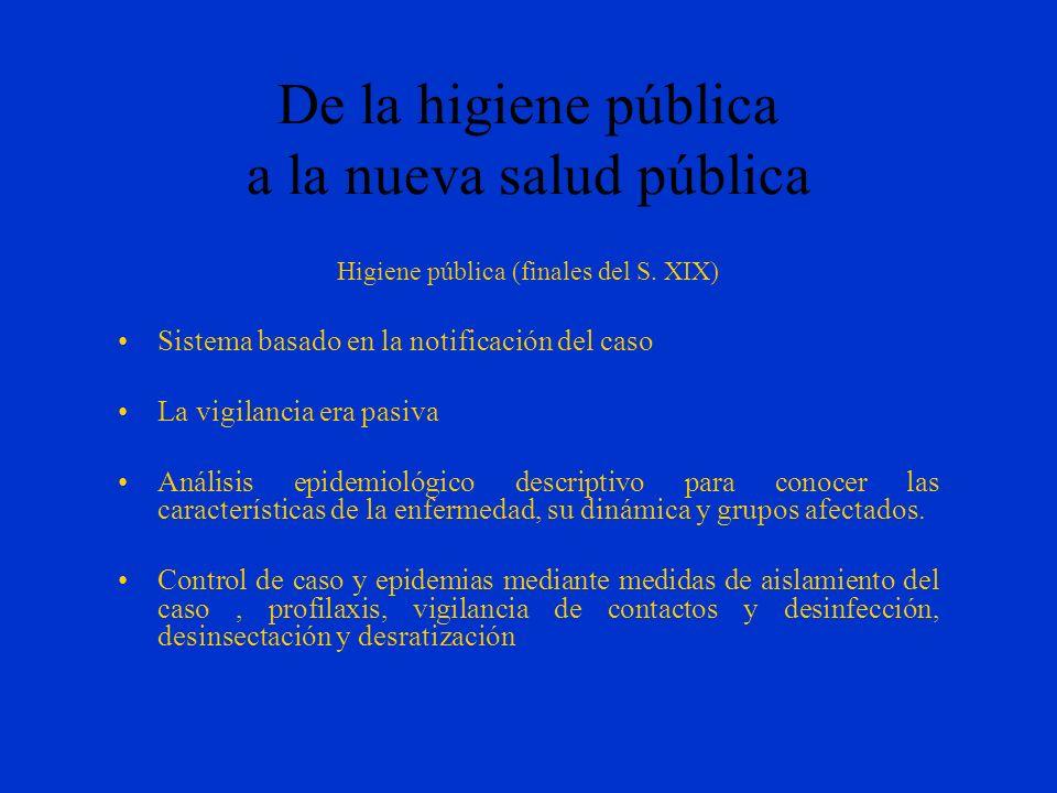 Vigilancia en salud pública Inician en el S. XIX con los sistemas de declaración de enfermedades infecciosas fundamentados en la teoría del contagio.