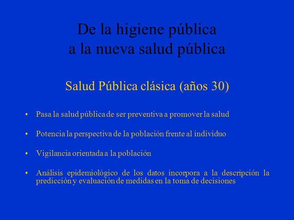 De la higiene pública a la nueva salud pública Higiene pública (finales del S. XIX) Sistema basado en la notificación del caso La vigilancia era pasiv