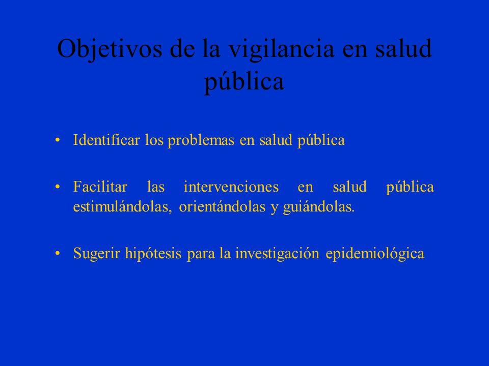 Nueva Salud Pública (80-90) Se consolida la promoción de la salud como área prioritaria de la salud pública; incorpora la protección ambiental y alime