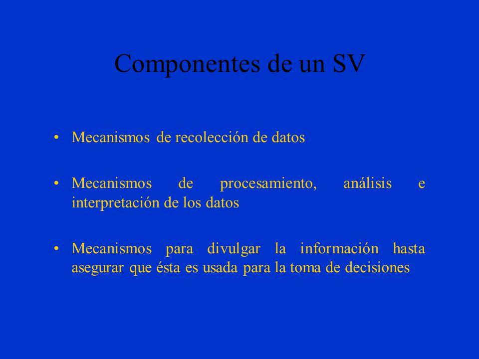 Sistema de vigilancia Los sistemas de vigilancia no son simples sistemas de información tienen componentes y atributos que les caracterizan. Tienen al
