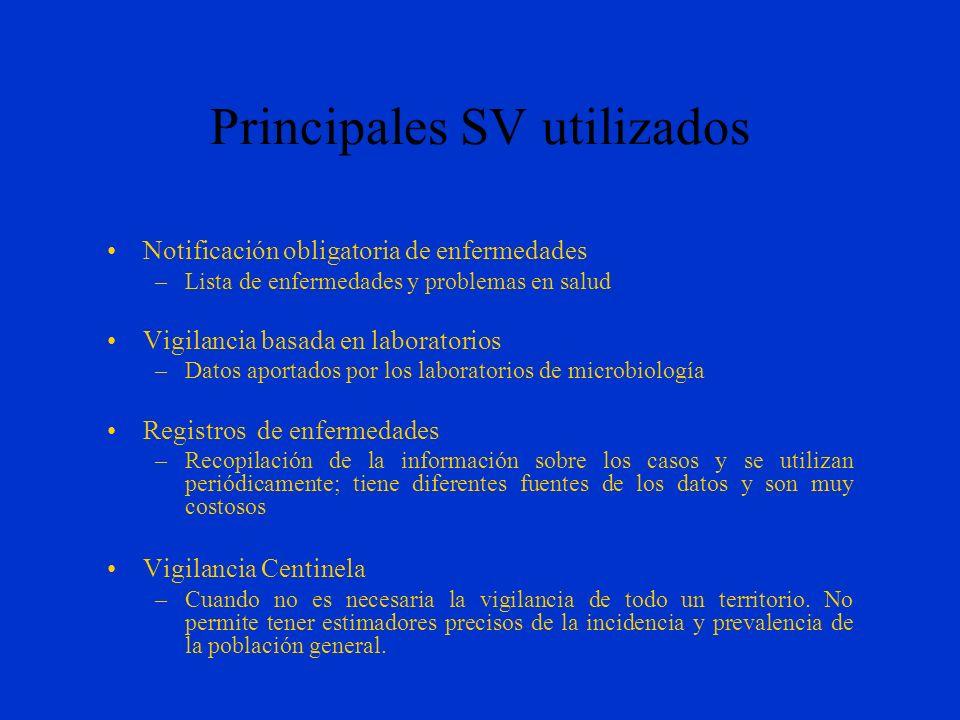 Atributos de un SV Sencillez Flexibilidad Aceptabilidad Calidad de los datos Estabilidad Representatividad Oportunidad Sensibilidad Valor predictivo p