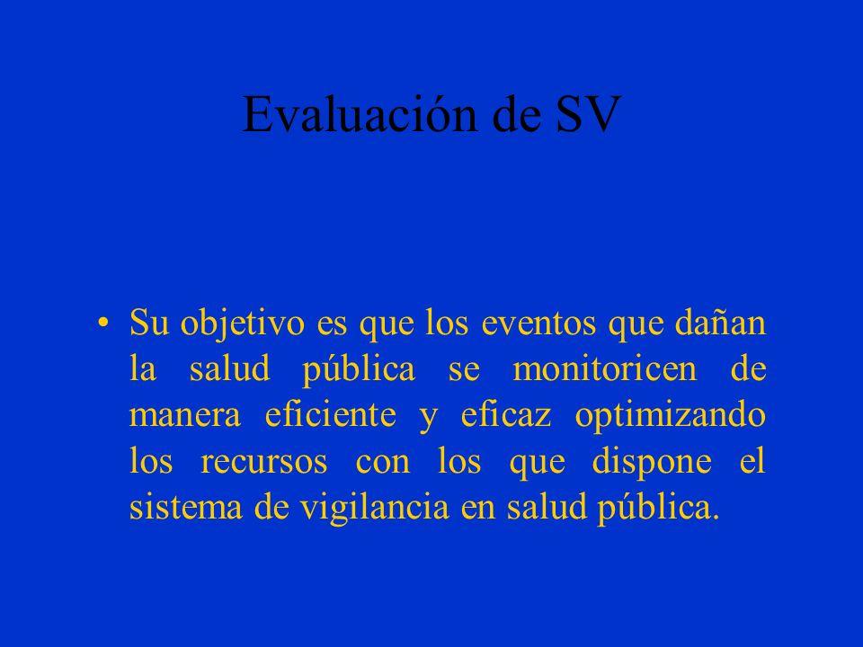 Validez y análisis de datos La validez tiene que ver con el atributo: calidad de los datos: definición de caso, confidencialidad, etc. Análisis deben