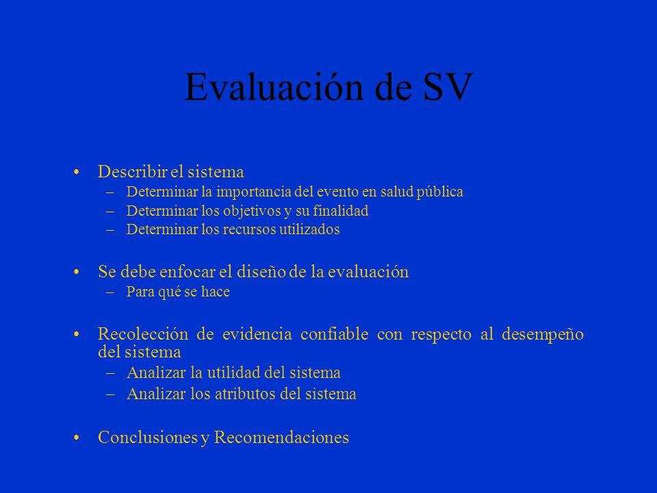 Evaluación de SV Su objetivo es que los eventos que dañan la salud pública se monitoricen de manera eficiente y eficaz optimizando los recursos con lo