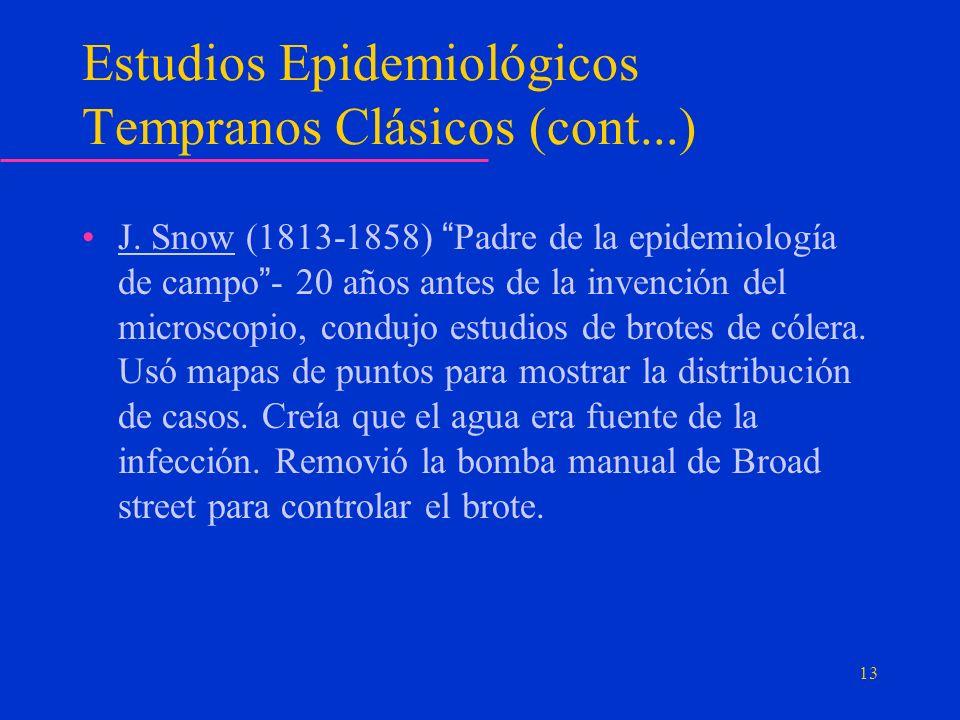 Estudios Epidemiológicos Tempranos Clásicos (cont...) P.L.Panum estudió el sarampión en las Islas Faroes. Concluyó que el sarampión se trasmite por co