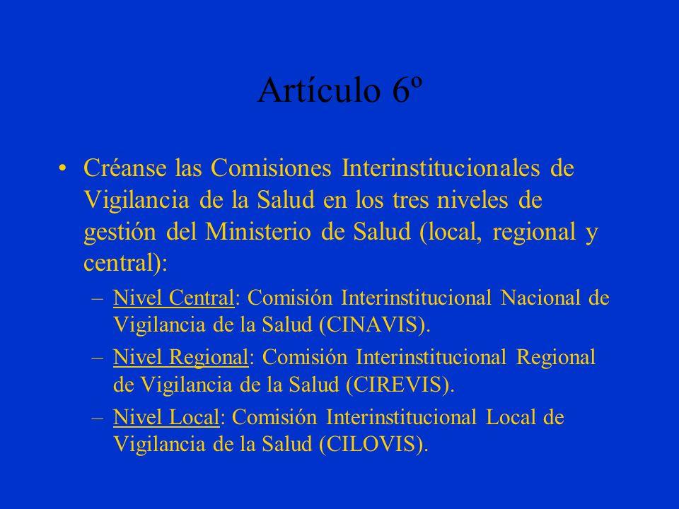Reglamento de Organización y Funcionamiento del Sistema Nacional de Vigilancia de la Salud Decreto N. 30945-S Dra. Marcela Leandro Ulloa