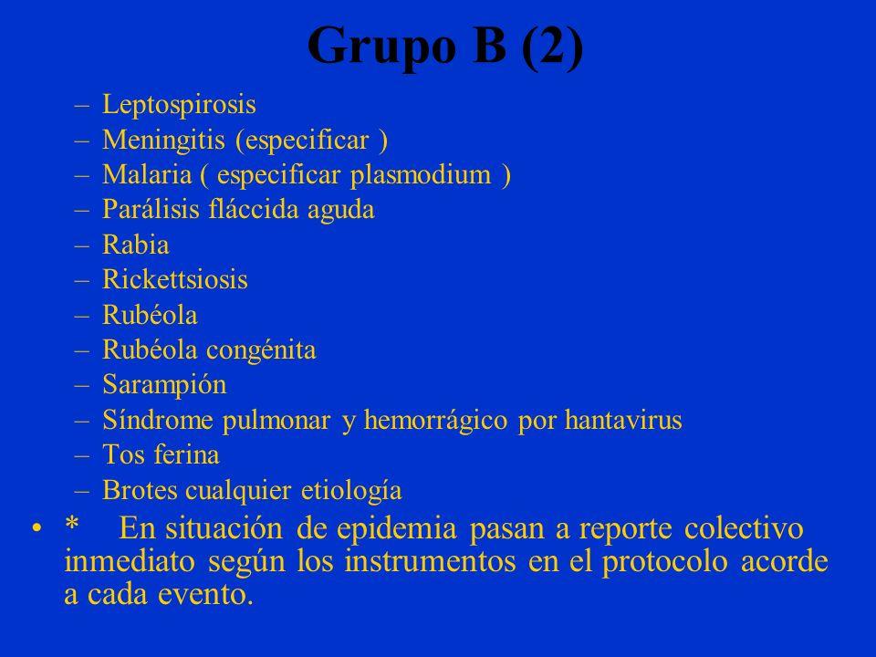 Grupo B Comprende tanto las enfermedades objeto de vigilancia por convenio internacional como las medidas urgentes de vigilancia de la salud nacional