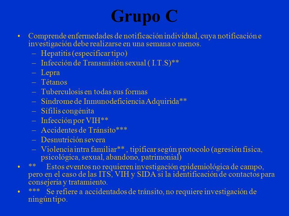 Grupo B (2) –Leptospirosis –Meningitis (especificar ) –Malaria ( especificar plasmodium ) –Parálisis fláccida aguda –Rabia –Rickettsiosis –Rubéola –Ru