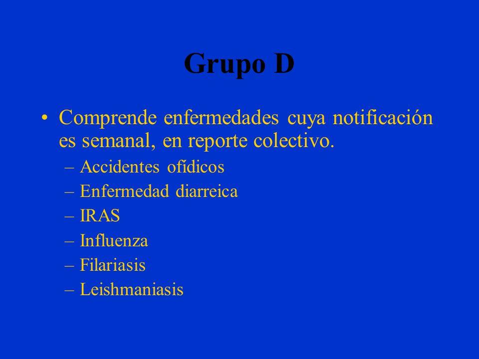 Grupo C Comprende enfermedades de notificación individual, cuya notificación e investigación debe realizarse en una semana o menos. –Hepatitis (especi