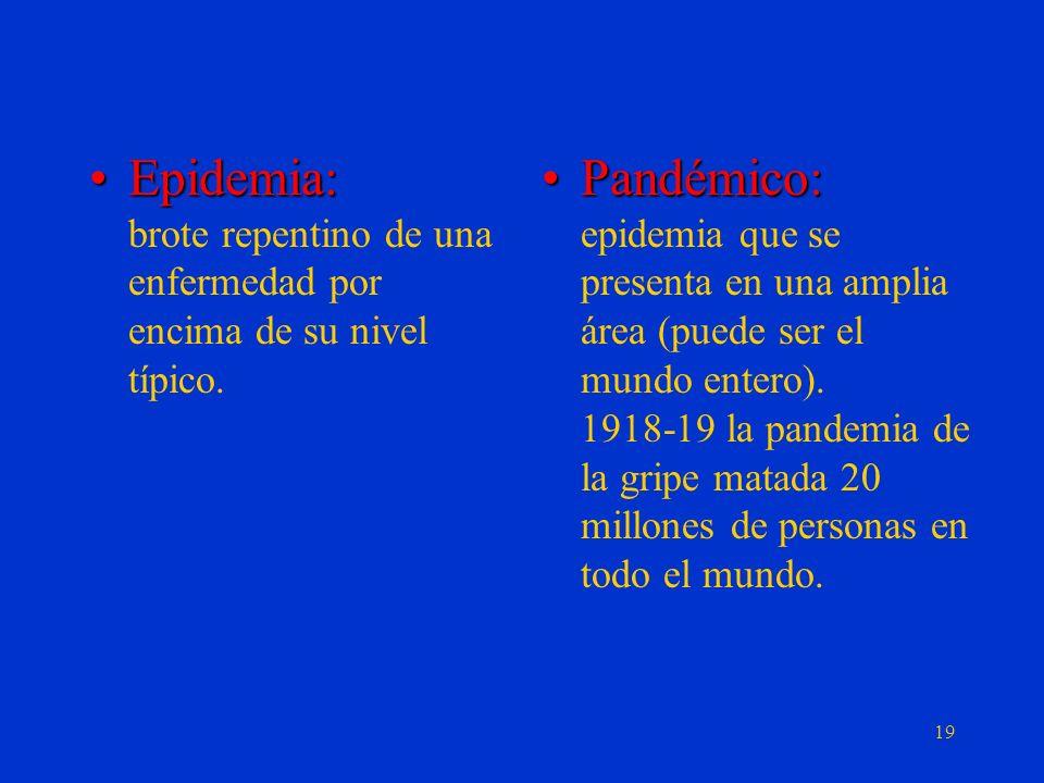 Términos:Términos: EndémicoEndémico: la enfermedad permanece en la población con frecuencia baja. EsporádicoEsporádico : la enfermedad ocurre de vez e