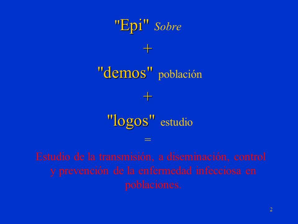 Introducción a la Epidemiología Dra. Marcela Leandro Ulloa Directora Cátedra de Salud Comunitaria y Administración de Desastres 2011 1