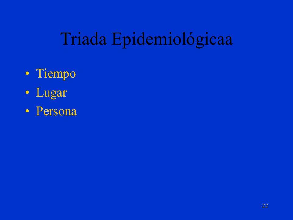Mortalidad: Mortalidad: muertes reportadas debido a una enfermedad. Para calcular: # de muertos / # personas infectadas. Tasa de prevalenciaTasa de pr