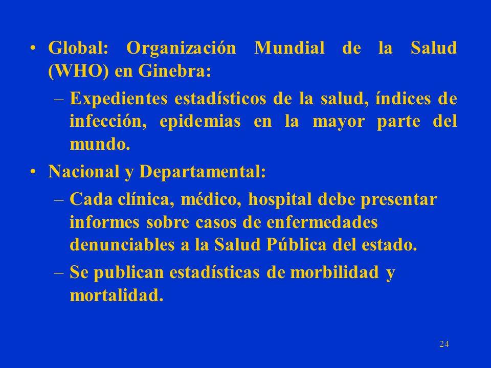 Medida de la incidencia de enfermedades infecciosas La epidemiología depende en forma crítica de datos. 23