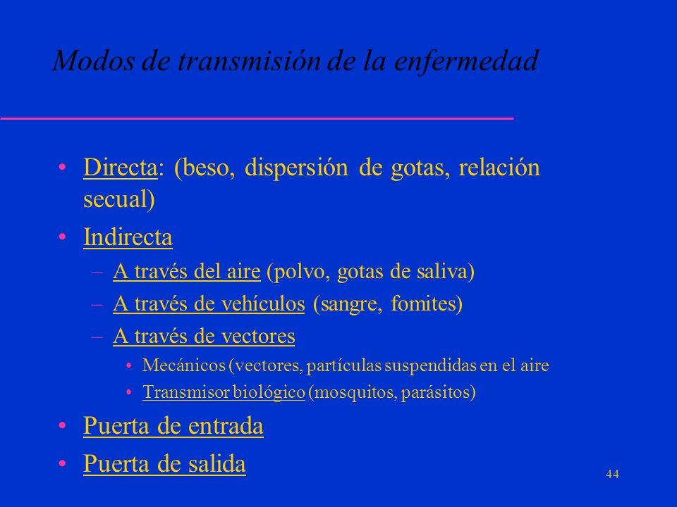 Cadena de transmisión/infección Agente Fuente Puerta de salida Modo de transmisión Puerta de entrada Huésped susceptible 43
