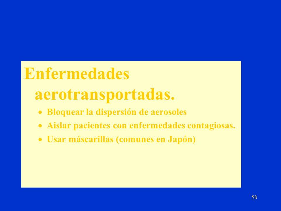 M.C. Arango Jaramillo Control de epidemias 57