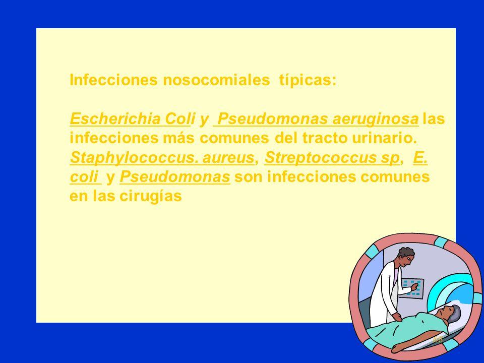 Infecciones nosocomiales Estadística. 5% de los pacientes hospitalarios adquieren una infección que no tenían al entrar. 20.000 muertes directamente,
