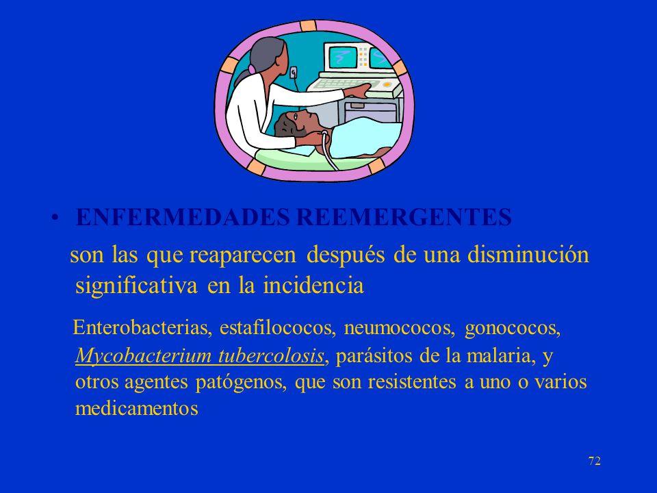 ENFERMEDADES EMERGENTES son aquellas cuya incidencia en los seres humanos ha aumentado en las dos últimas décadas (dengue, cólera la fiebre amarilla,