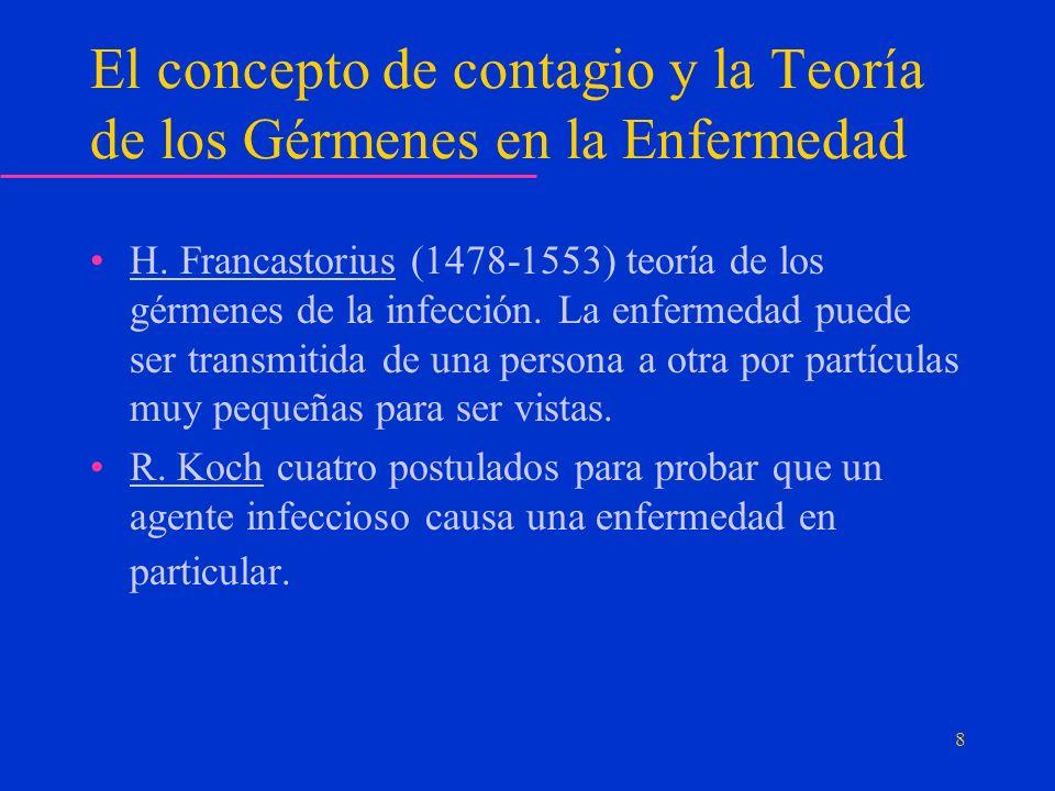 El concepto de contagio y la Teoría de los Gérmenes en la Enfermedad H.