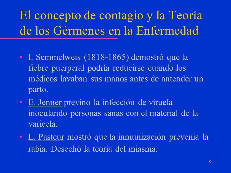 El concepto de contagio y la Teoría de los Gérmenes en la Enfermedad I.