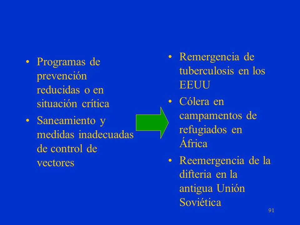 Sistemas de vigilancia epidemiológica, de diagnóstico, y de comunicación sanitaria con grados distintos de desarrollo Dificultan el conocimiento oport