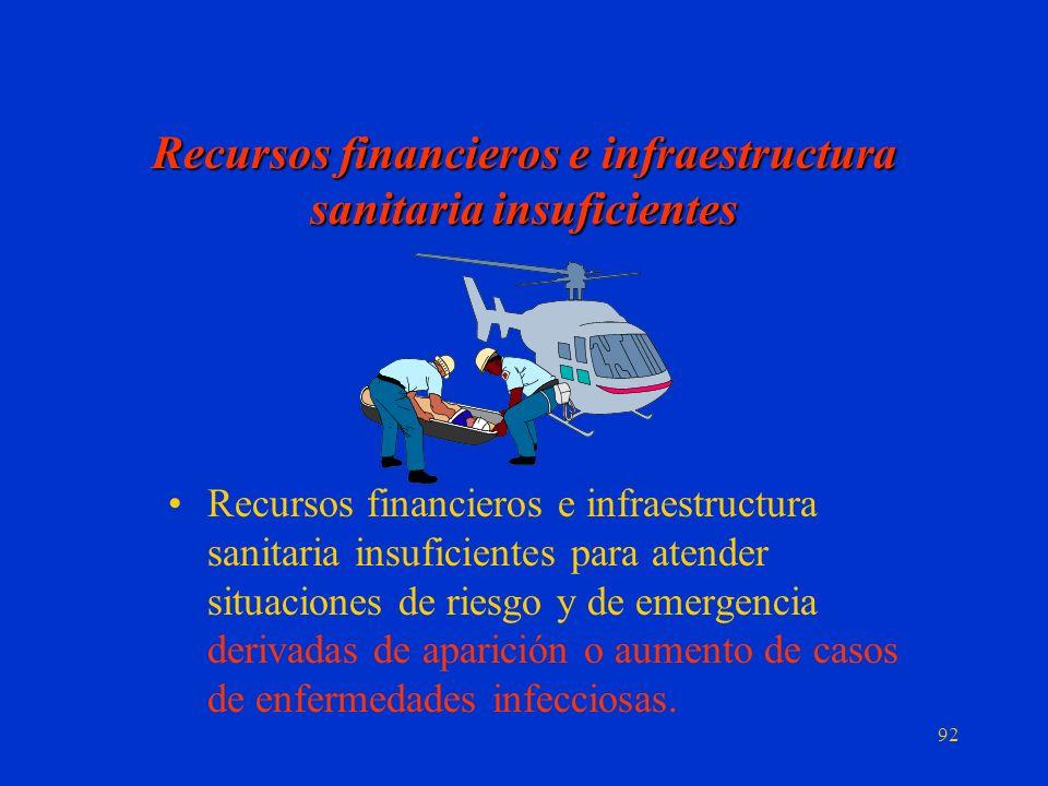 Programas de prevención reducidas o en situación crítica Saneamiento y medidas inadecuadas de control de vectores Remergencia de tuberculosis en los E
